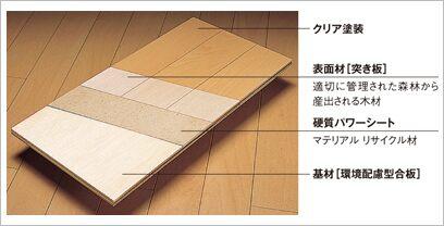 床についてのお話⑧ 各メーカーがフローリングのあれこれ頑張ってる件